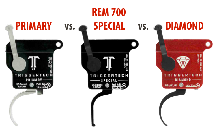 Rodzina mechanizmów spustowych do Remington 700
