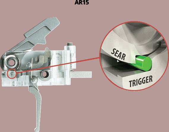 Spust Triggertech do platformy AR-15 (fot. Triggertech)